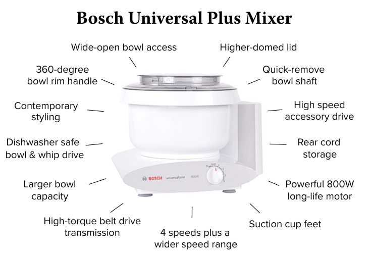 Bosch dough mixer features