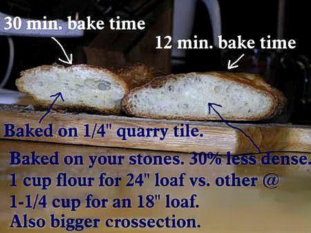FibraMent vs. quarry tile baking