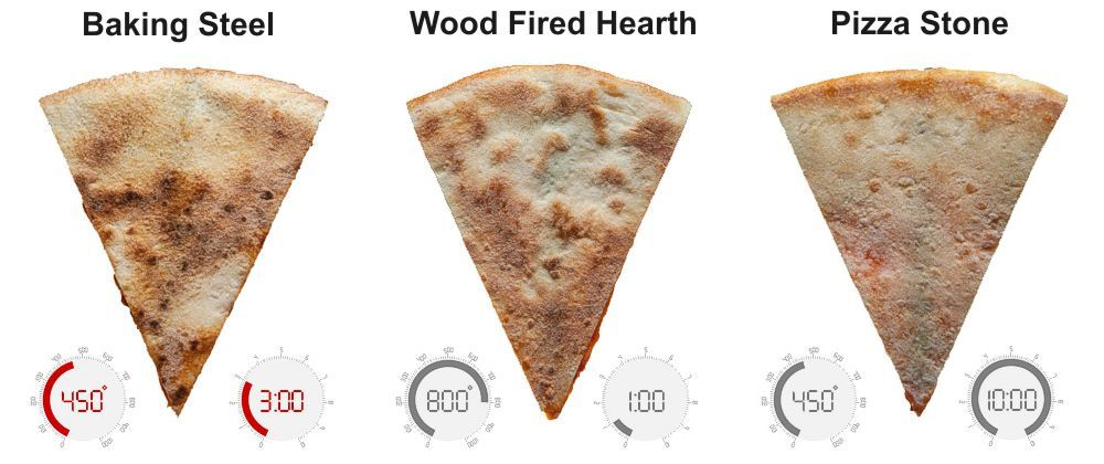 Baking steel comparison to stone & wood fire hearth