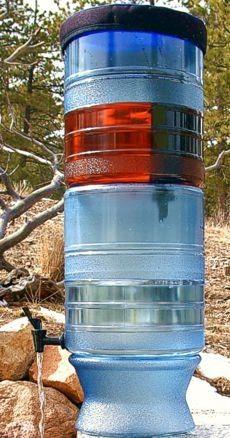 Red food dye dest in Berkey Light water purifier