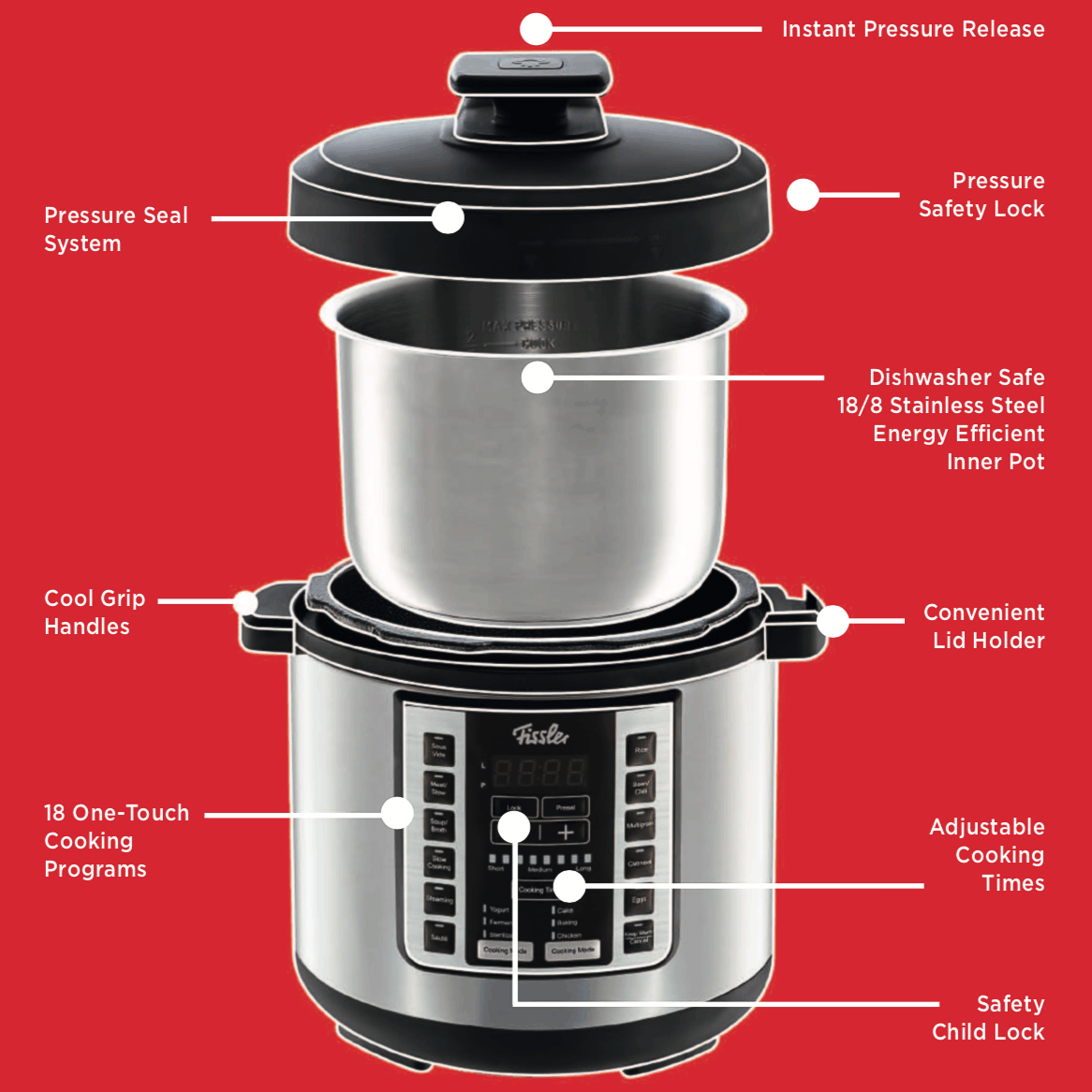 Fissler Souspreme Multi-Cooker Pot Features