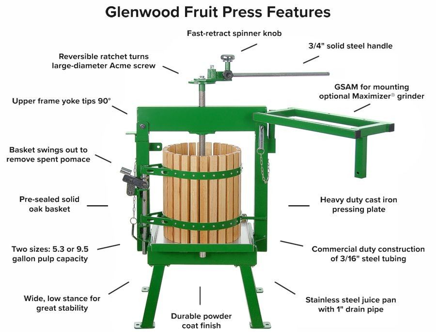 Glenwood wood basket press features