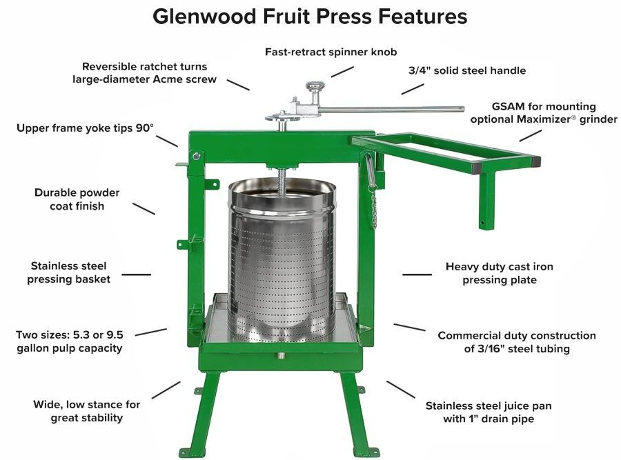 Glenwood apple cider press with stainless basket features