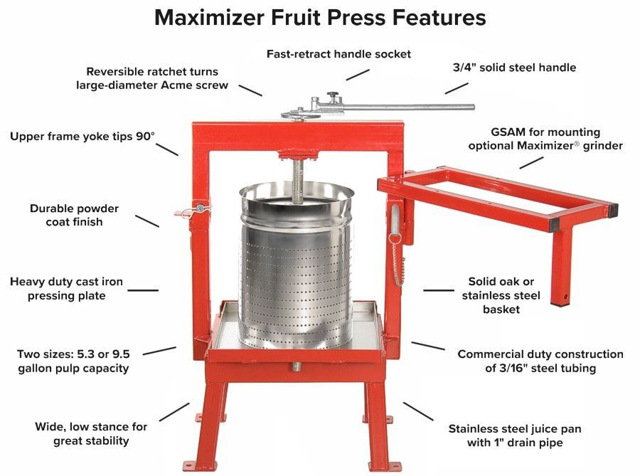 Features of the Maximizer GSAM press with stainless basket